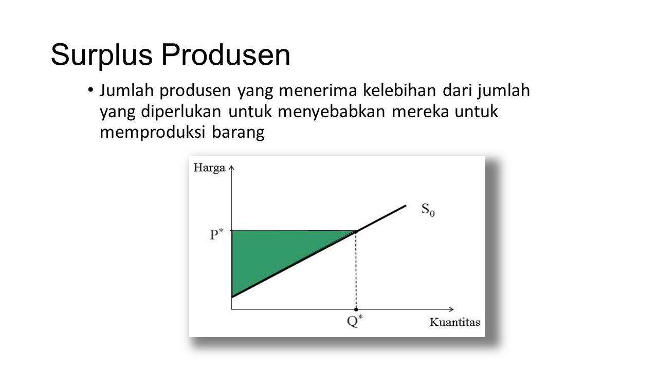 Surplus Produsen Jumlah produsen yang menerima kelebihan dari jumlah yang diperlukan untuk menyebabkan mereka untuk memproduksi barang.
