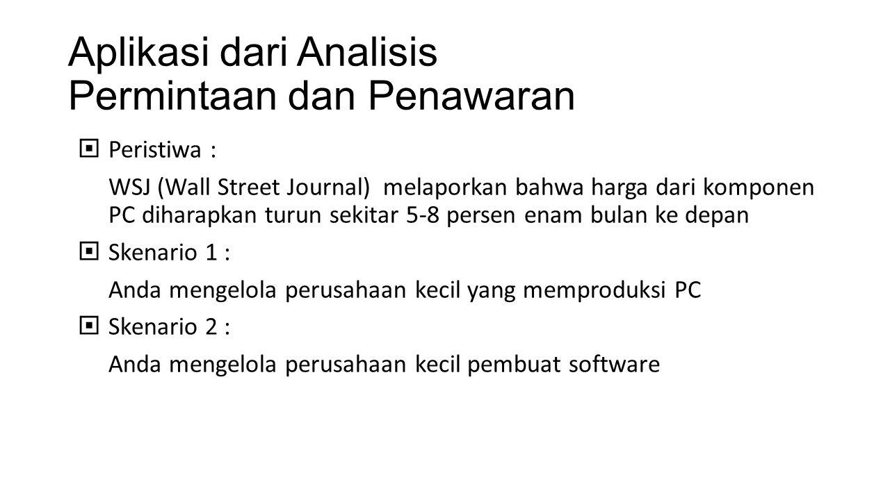 Aplikasi dari Analisis Permintaan dan Penawaran