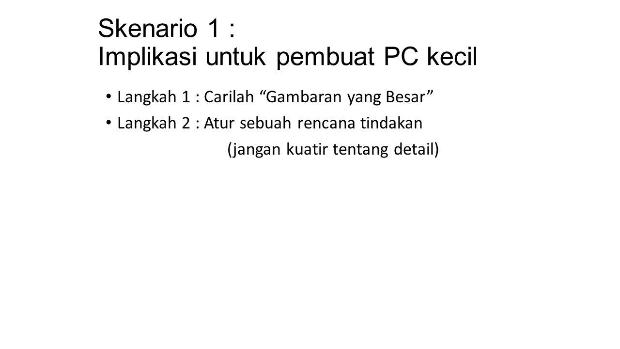 Skenario 1 : Implikasi untuk pembuat PC kecil