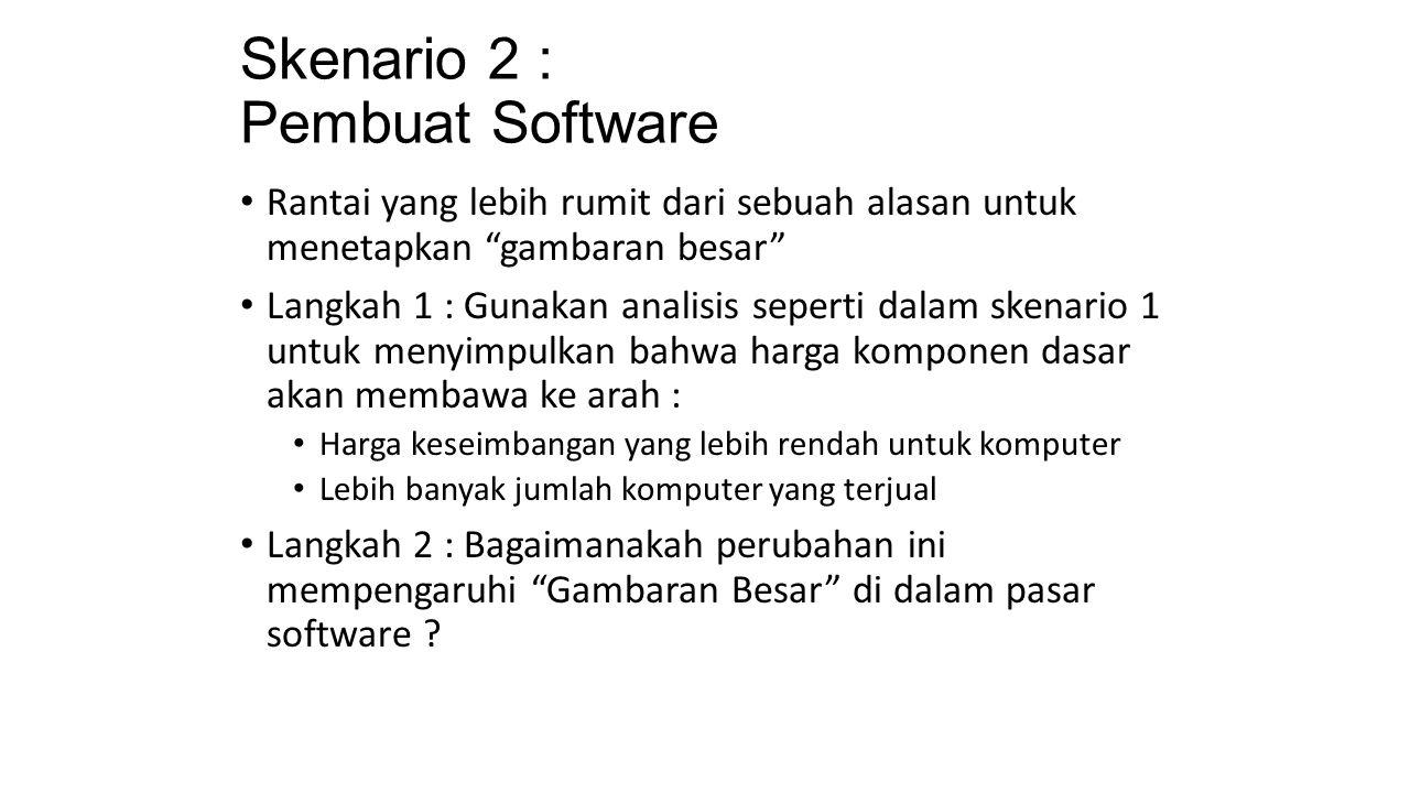 Skenario 2 : Pembuat Software