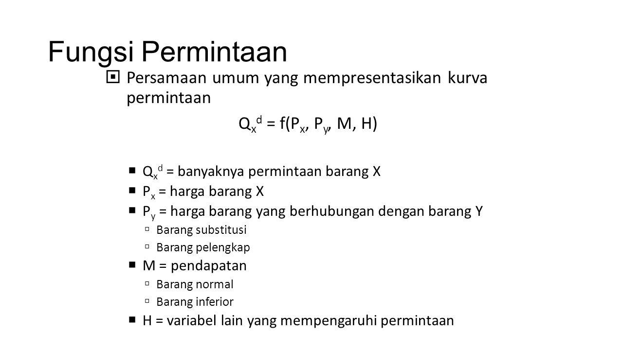 Fungsi Permintaan Persamaan umum yang mempresentasikan kurva permintaan. Qxd = f(Px, Py, M, H) Qxd = banyaknya permintaan barang X.