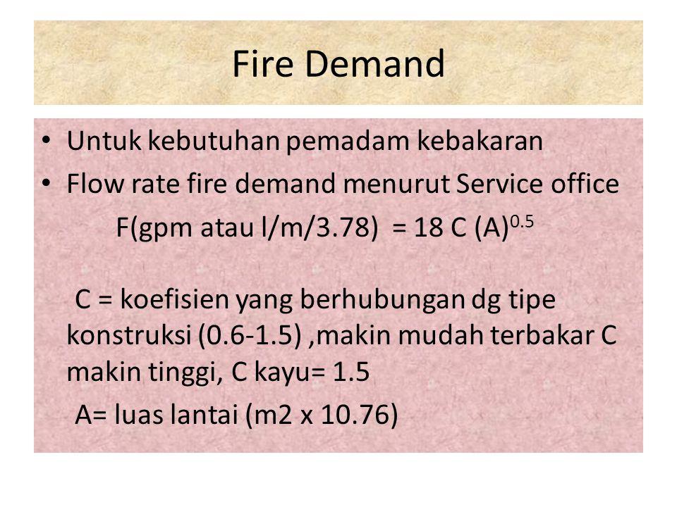 Fire Demand Untuk kebutuhan pemadam kebakaran