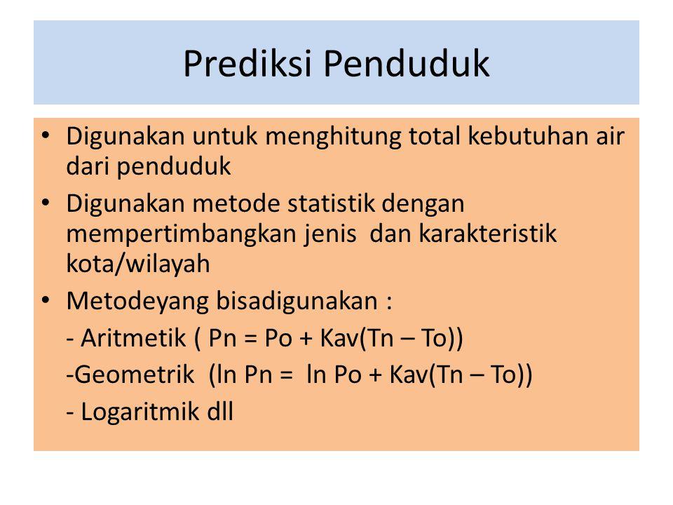 Prediksi Penduduk Digunakan untuk menghitung total kebutuhan air dari penduduk.