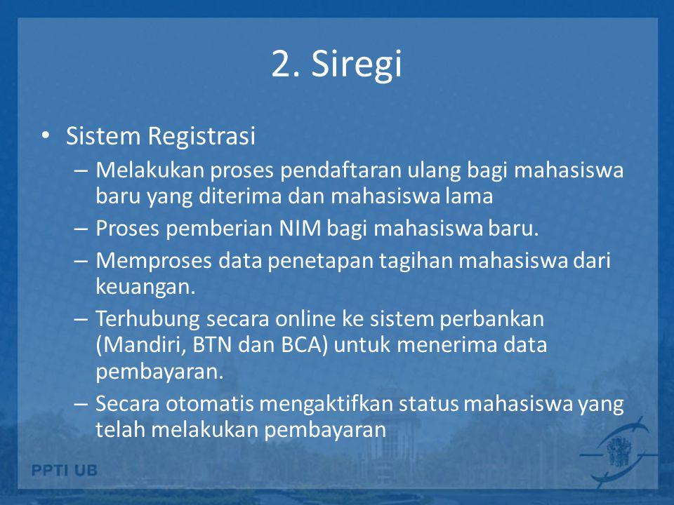 2. Siregi Sistem Registrasi