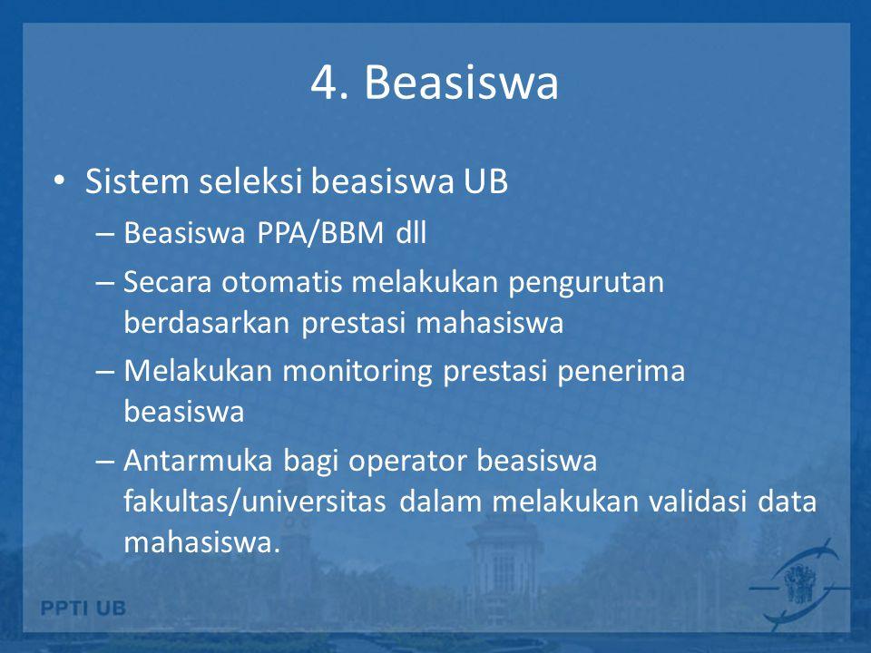 4. Beasiswa Sistem seleksi beasiswa UB Beasiswa PPA/BBM dll