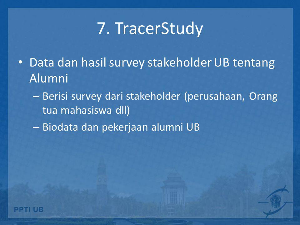 7. TracerStudy Data dan hasil survey stakeholder UB tentang Alumni