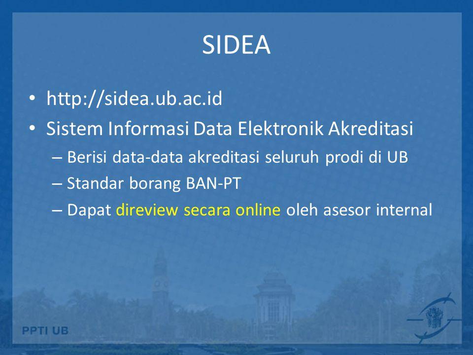 SIDEA http://sidea.ub.ac.id