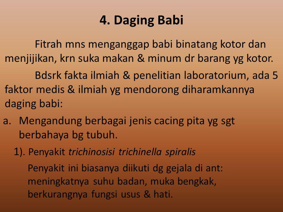 4. Daging Babi Fitrah mns menganggap babi binatang kotor dan menjijikan, krn suka makan & minum dr barang yg kotor.