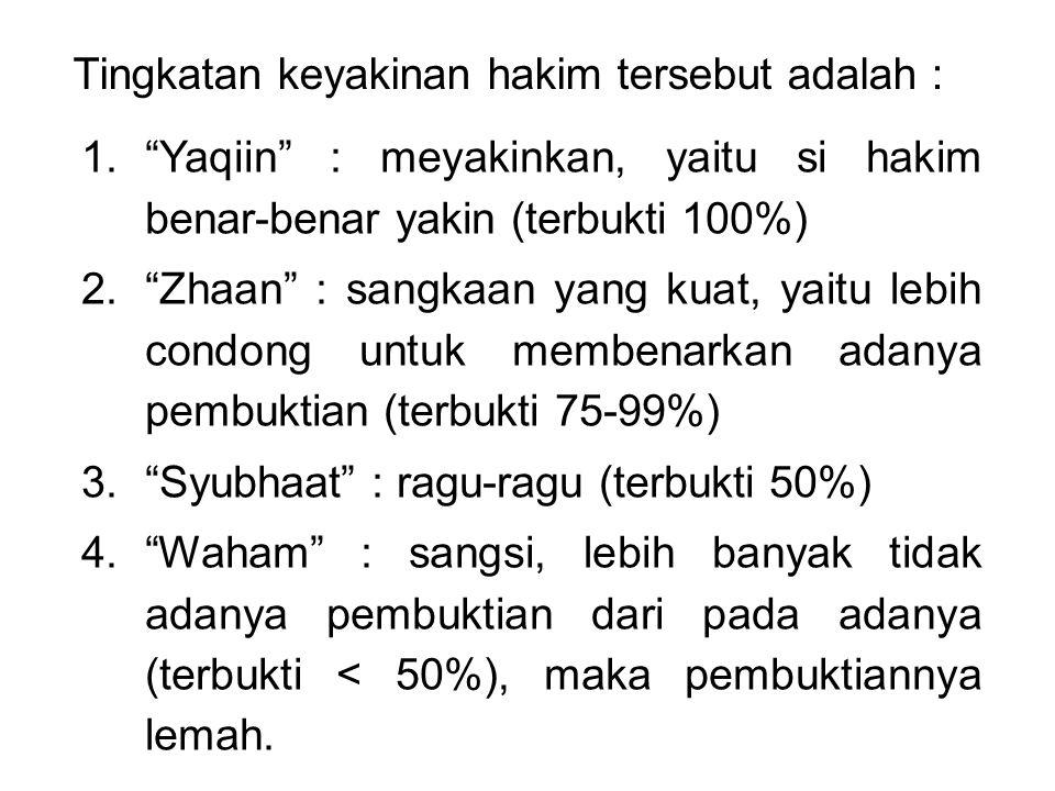 Tingkatan keyakinan hakim tersebut adalah :