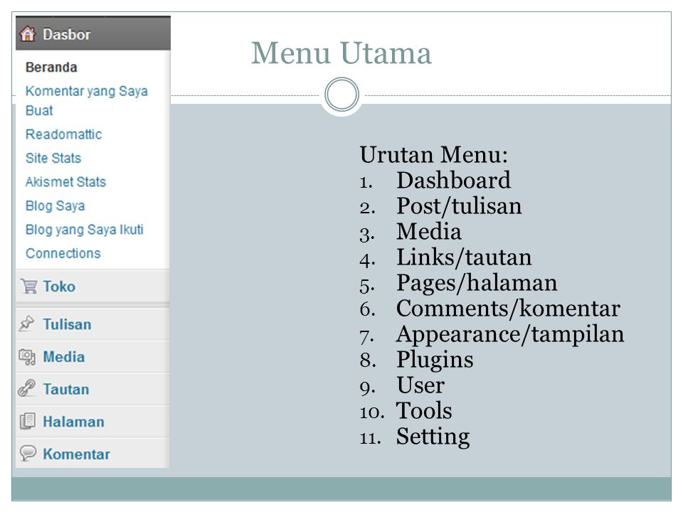 Menu Utama Urutan Menu: Dashboard Post/tulisan Media Links/tautan