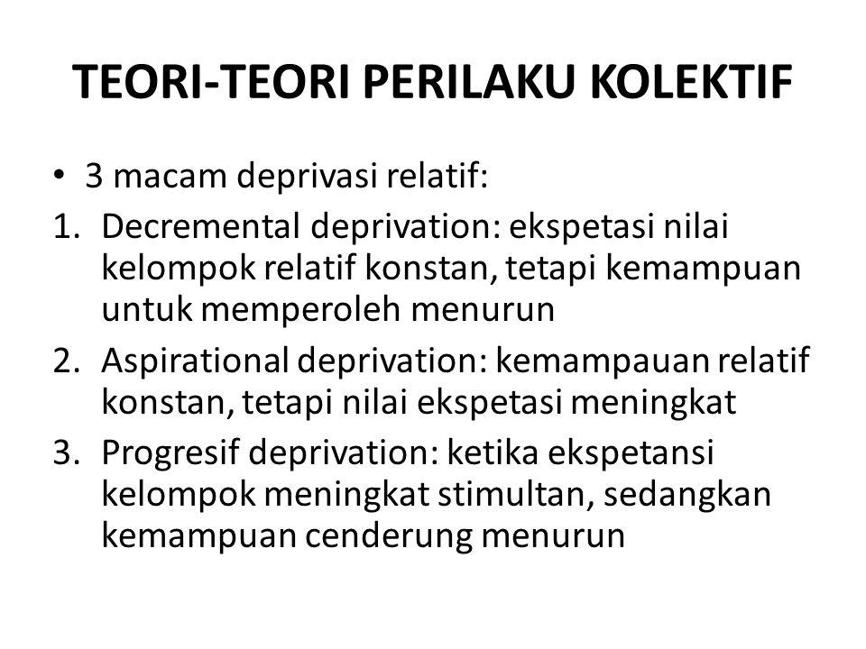 TEORI-TEORI PERILAKU KOLEKTIF