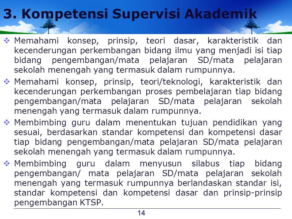 3. Kompetensi Supervisi Akademik