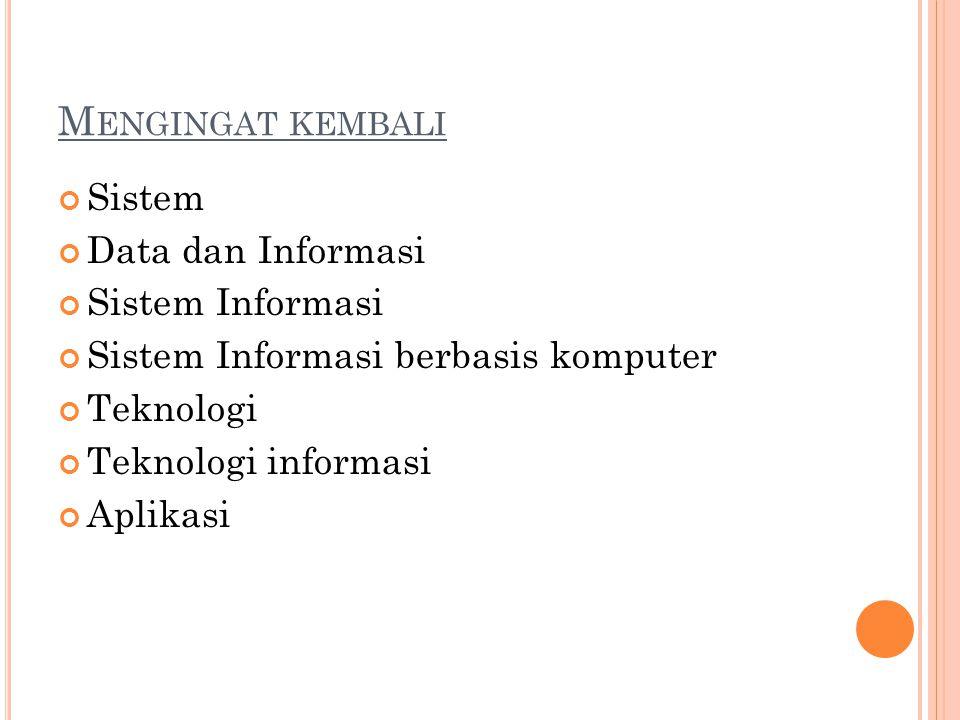 Mengingat kembali Sistem Data dan Informasi Sistem Informasi