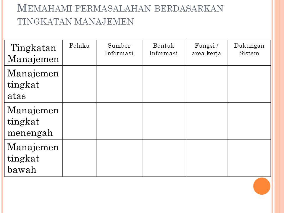 Memahami permasalahan berdasarkan tingkatan manajemen