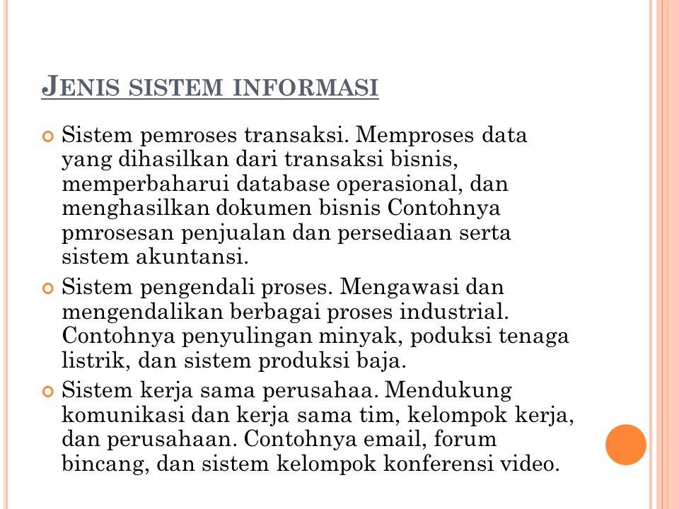 Jenis sistem informasi