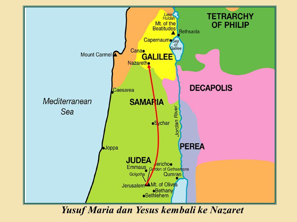Yusuf Maria dan Yesus kembali ke Nazaret