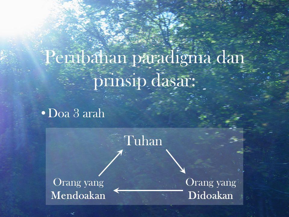 Perubahan paradigma dan prinsip dasar: