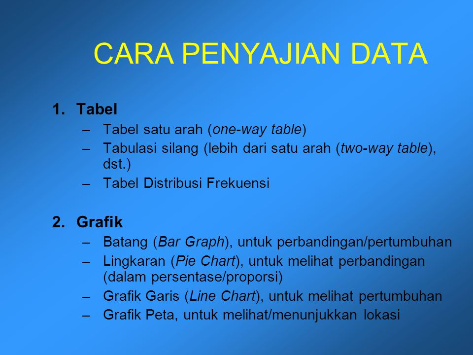 CARA PENYAJIAN DATA Tabel Grafik Tabel satu arah (one-way table)