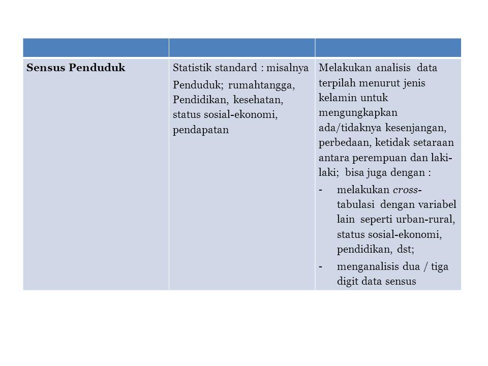 Sensus Penduduk Statistik standard : misalnya. Penduduk; rumahtangga, Pendidikan, kesehatan, status sosial-ekonomi, pendapatan.
