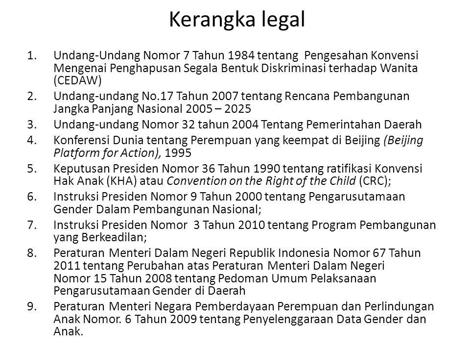 Kerangka legal Undang-Undang Nomor 7 Tahun 1984 tentang Pengesahan Konvensi Mengenai Penghapusan Segala Bentuk Diskriminasi terhadap Wanita (CEDAW)