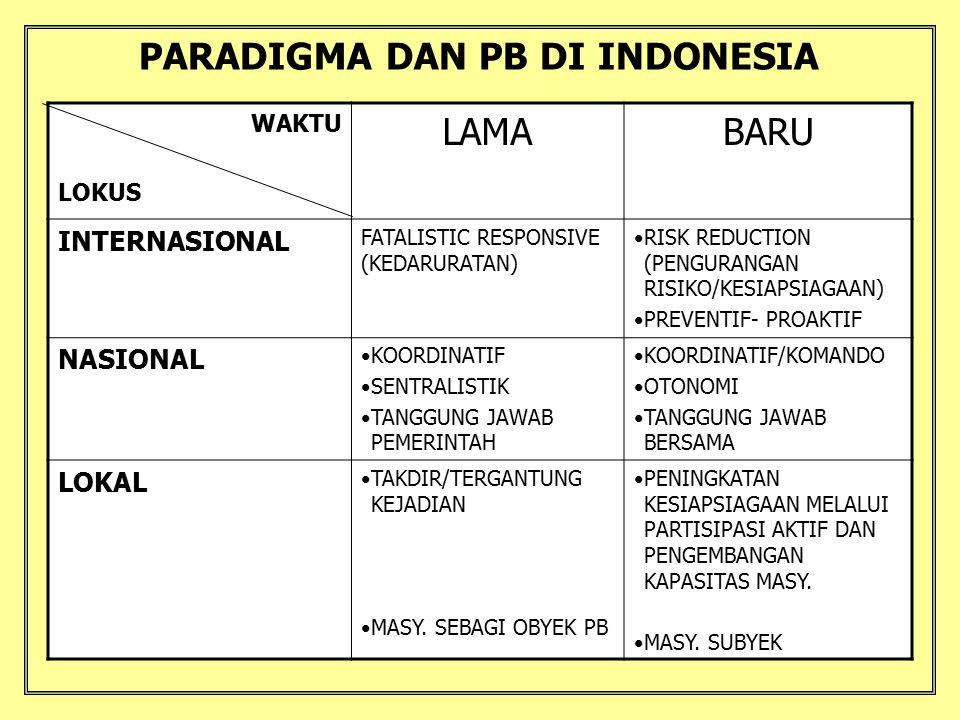 PARADIGMA DAN PB DI INDONESIA