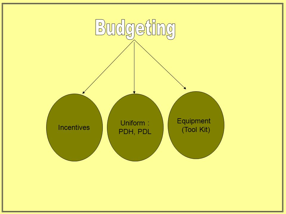 Budgeting Equipment (Tool Kit) Incentives Uniform : PDH, PDL