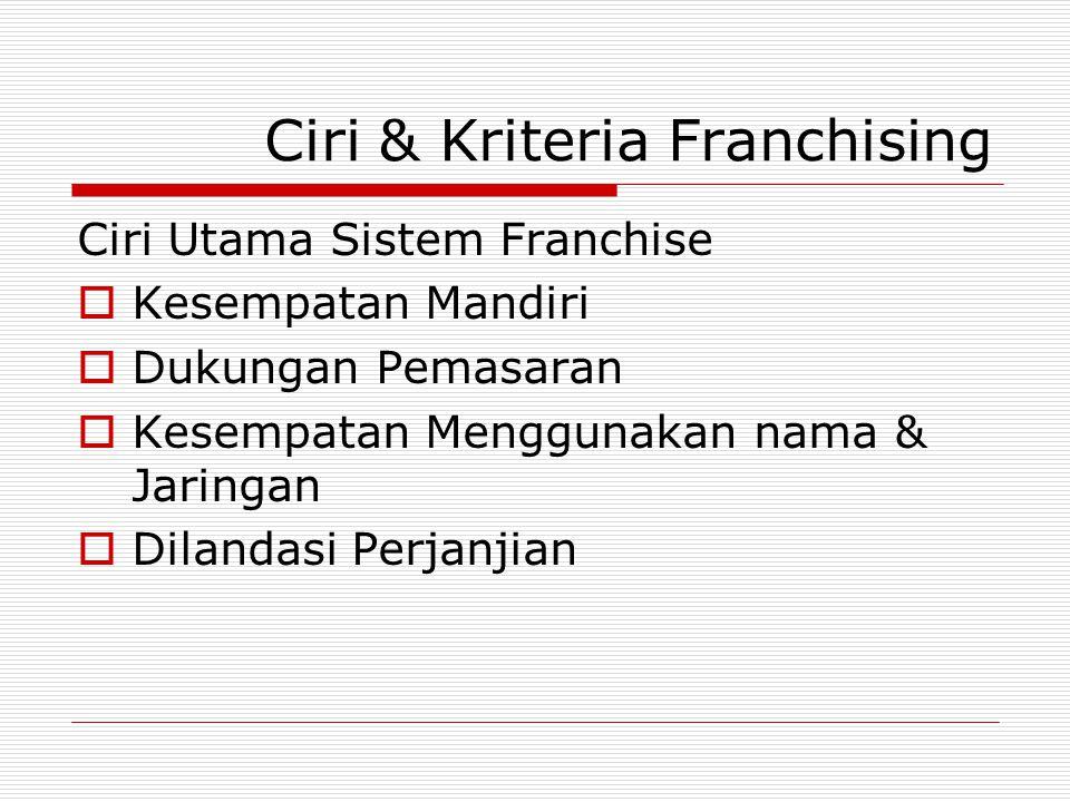 Ciri & Kriteria Franchising