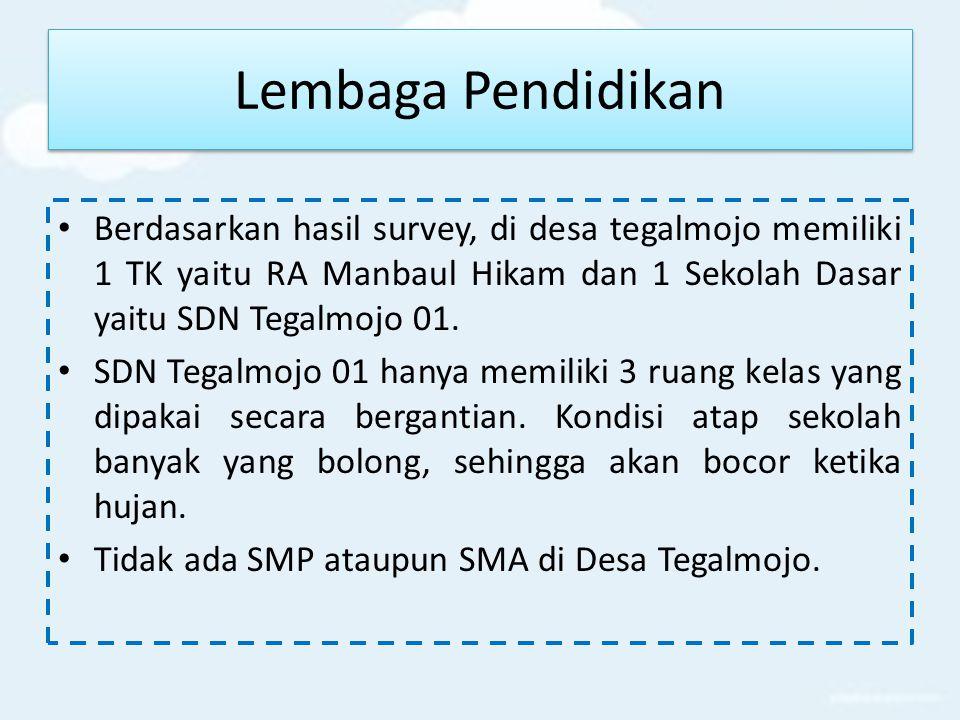 Lembaga Pendidikan Berdasarkan hasil survey, di desa tegalmojo memiliki 1 TK yaitu RA Manbaul Hikam dan 1 Sekolah Dasar yaitu SDN Tegalmojo 01.