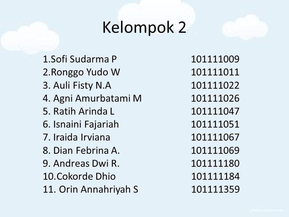 Kelompok 2 Sofi Sudarma P 101111009 Ronggo Yudo W 101111011