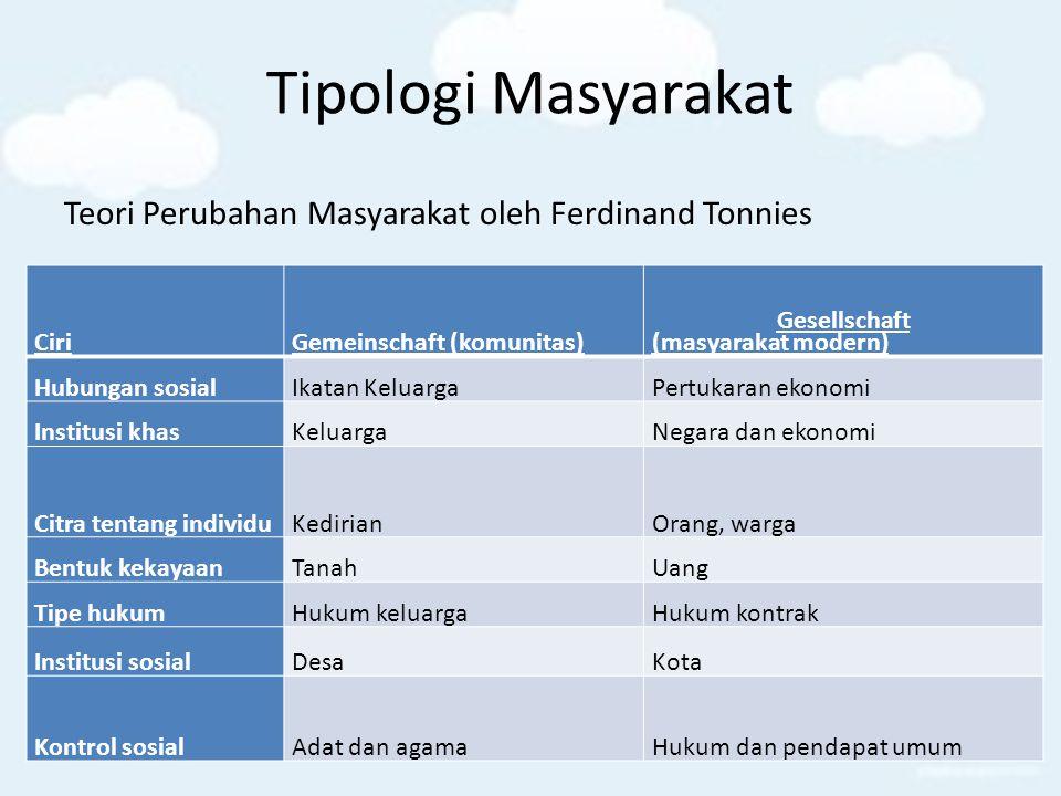 Tipologi Masyarakat Teori Perubahan Masyarakat oleh Ferdinand Tonnies