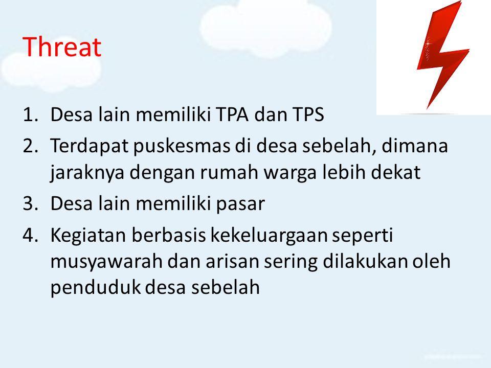 Threat Desa lain memiliki TPA dan TPS