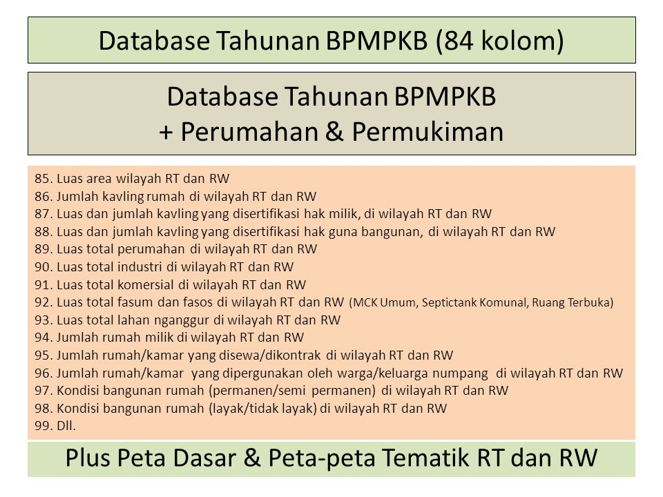 Database Tahunan BPMPKB (84 kolom)