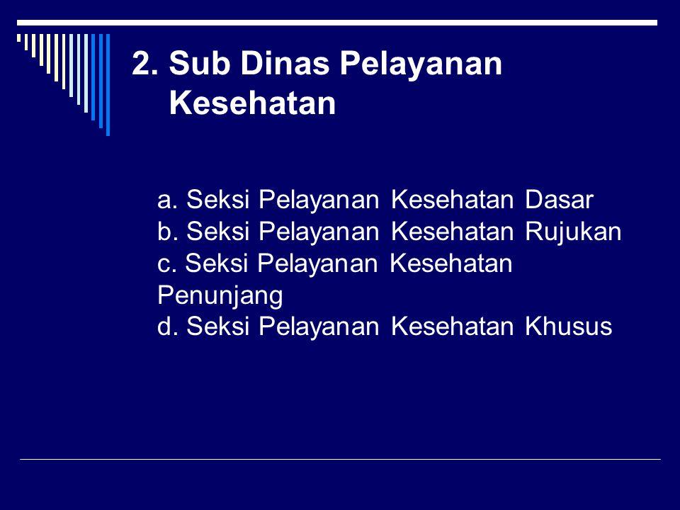 2. Sub Dinas Pelayanan Kesehatan