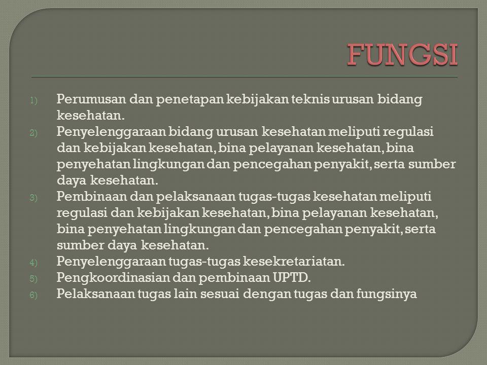 FUNGSI Perumusan dan penetapan kebijakan teknis urusan bidang kesehatan.