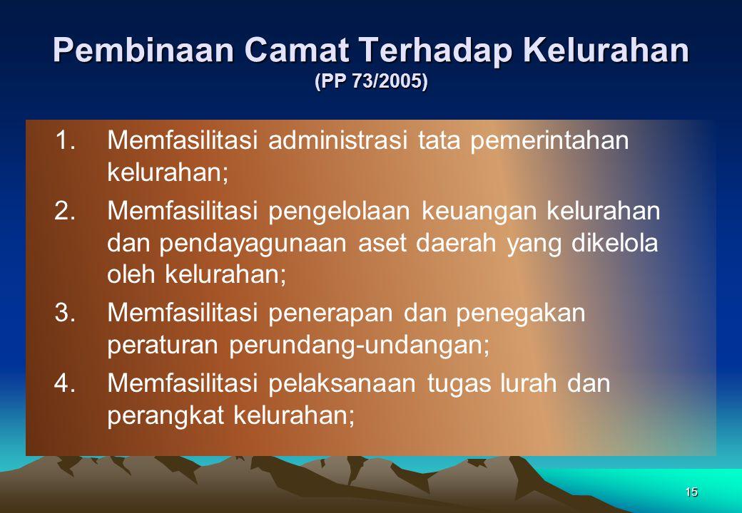 Pembinaan Camat Terhadap Kelurahan (PP 73/2005)