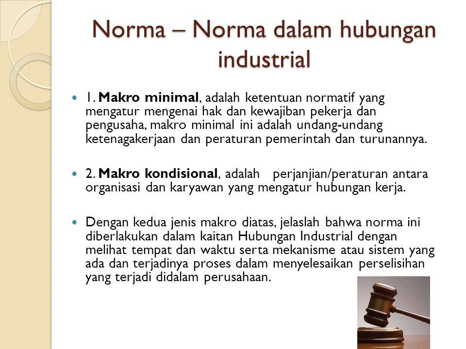 Norma – Norma dalam hubungan industrial