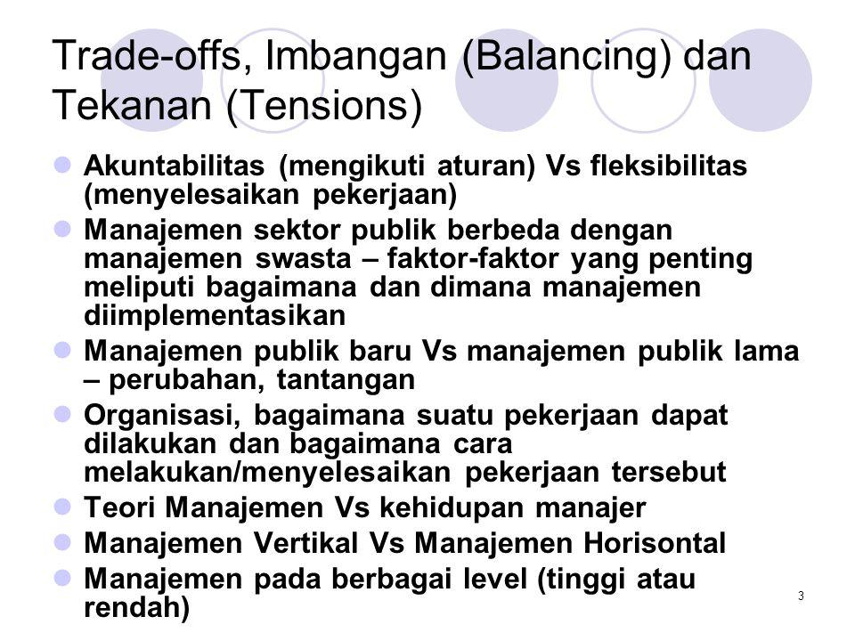 Trade-offs, Imbangan (Balancing) dan Tekanan (Tensions)