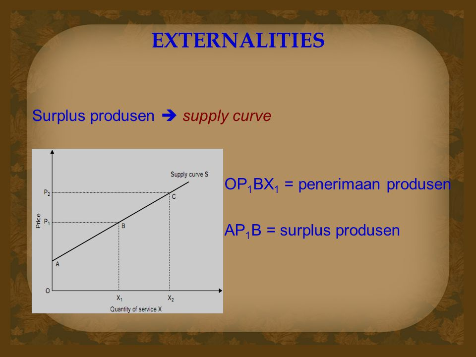 EXTERNALITIES Surplus produsen  supply curve