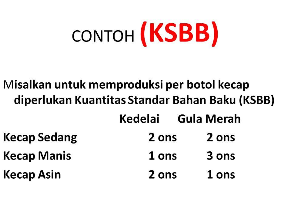 CONTOH (KSBB)