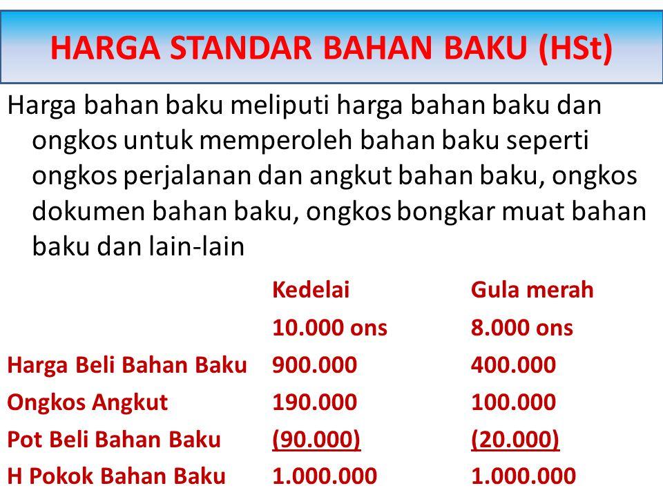 HARGA STANDAR BAHAN BAKU (HSt)