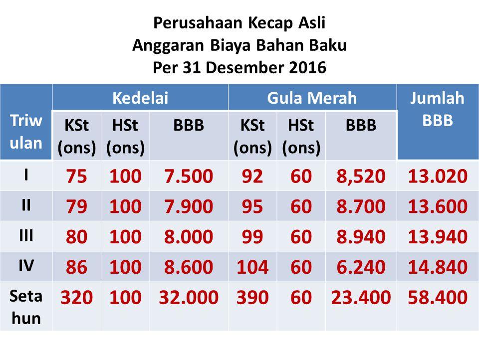 Perusahaan Kecap Asli Anggaran Biaya Bahan Baku Per 31 Desember 2016