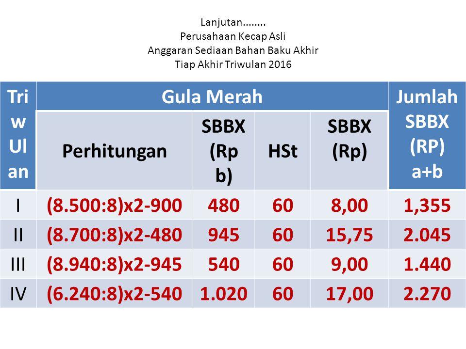 Triw Ulan Gula Merah Jumlah SBBX (RP) a+b Perhitungan SBBX (Rp b) HSt
