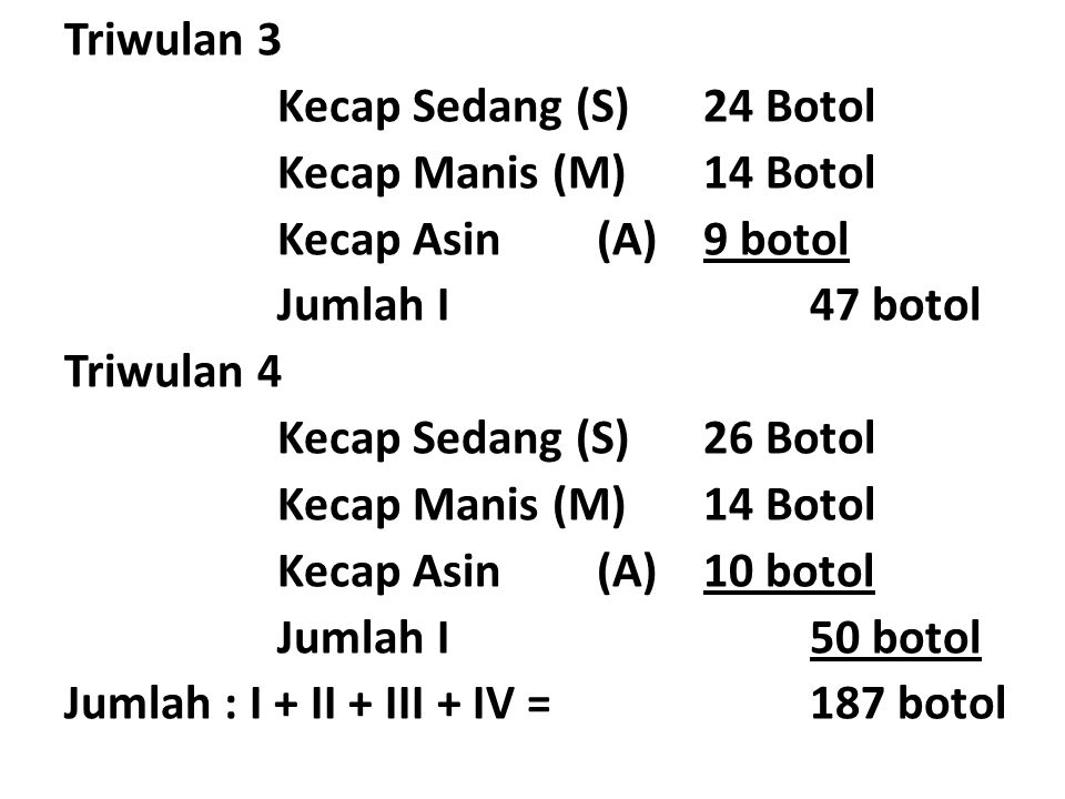 Triwulan 3 Kecap Sedang (S) 24 Botol. Kecap Manis (M) 14 Botol. Kecap Asin (A) 9 botol. Jumlah I 47 botol.