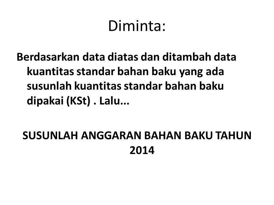 Diminta: