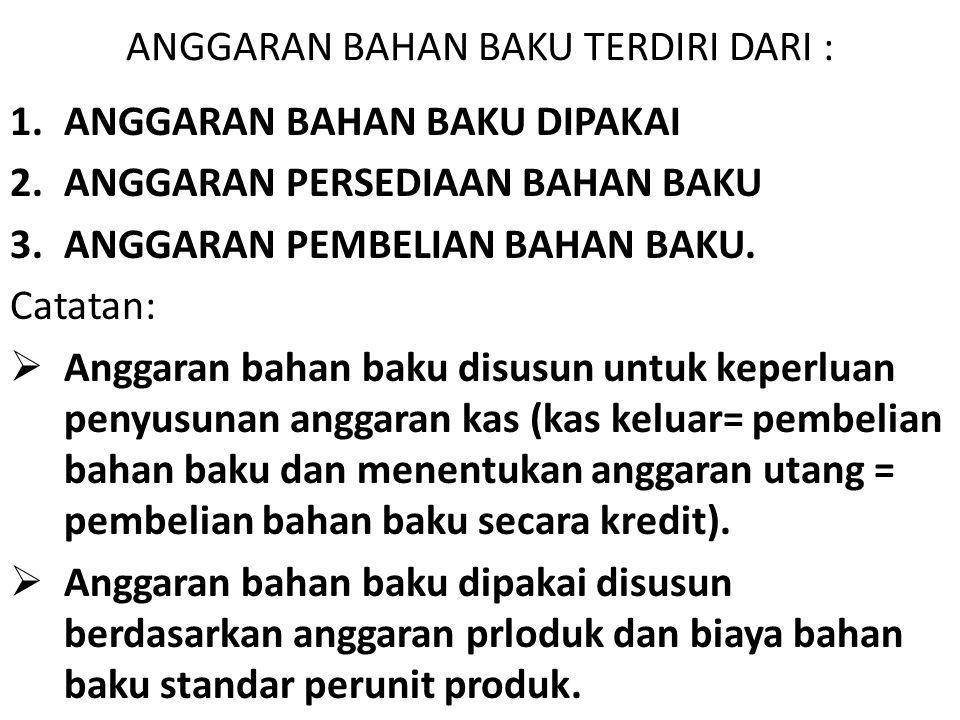 ANGGARAN BAHAN BAKU TERDIRI DARI :