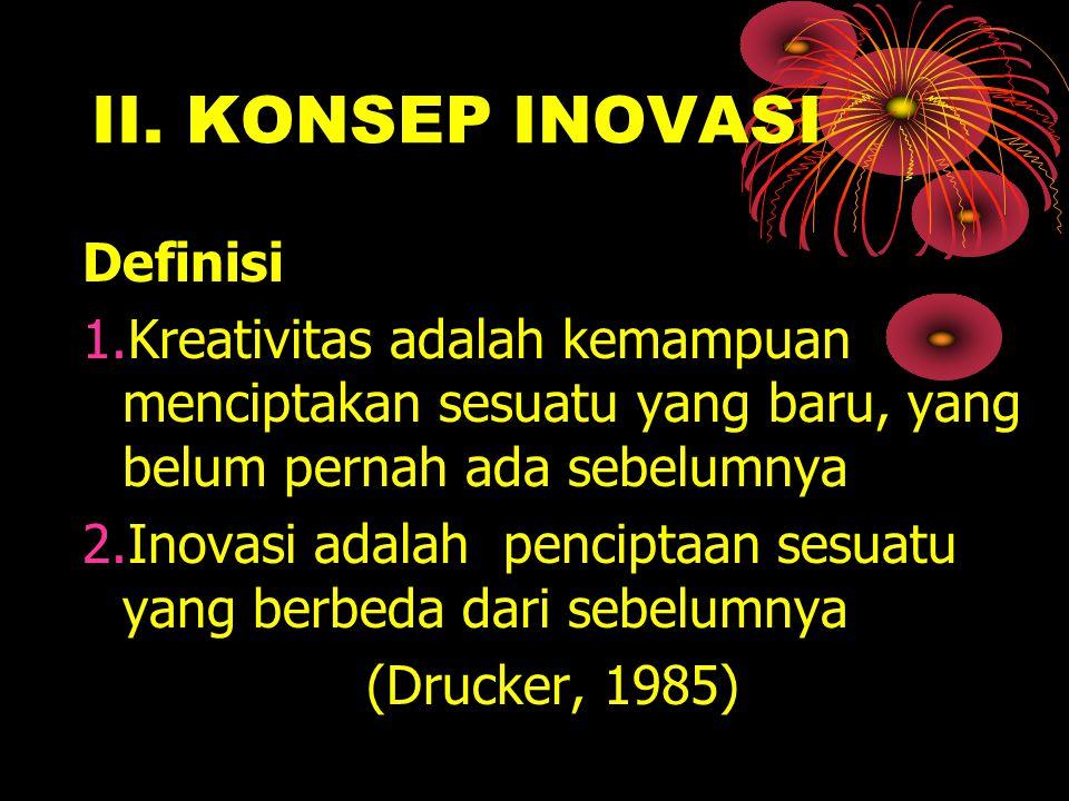 II. KONSEP INOVASI Definisi