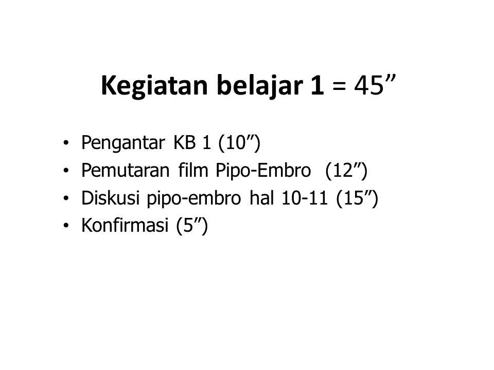 Kegiatan belajar 1 = 45 Pengantar KB 1 (10 )