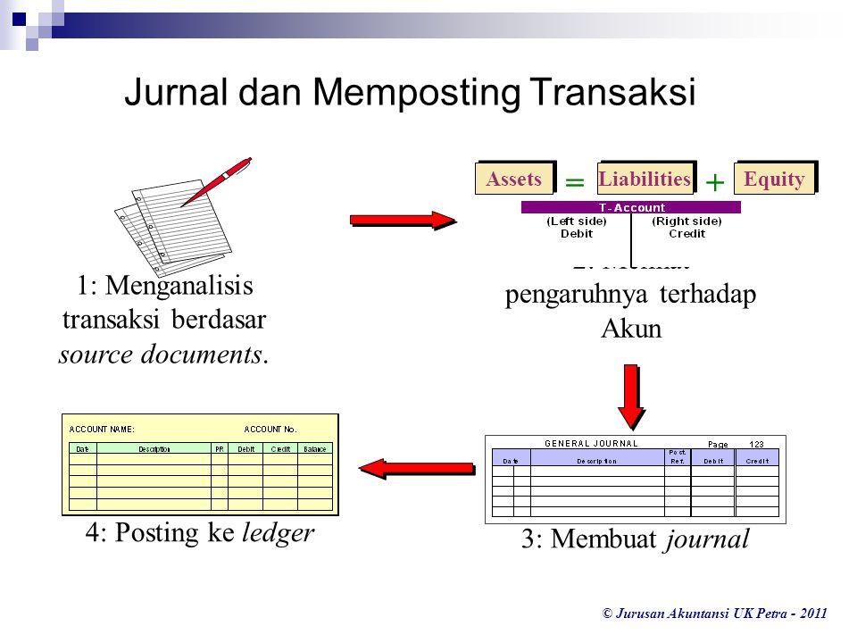 Jurnal dan Memposting Transaksi