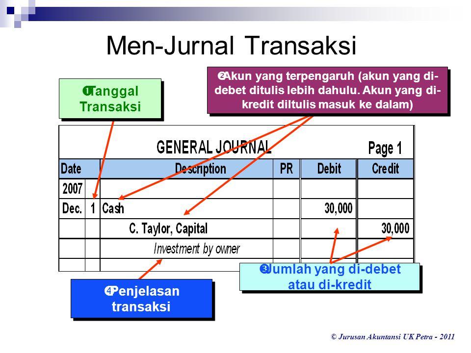 Jumlah yang di-debet atau di-kredit