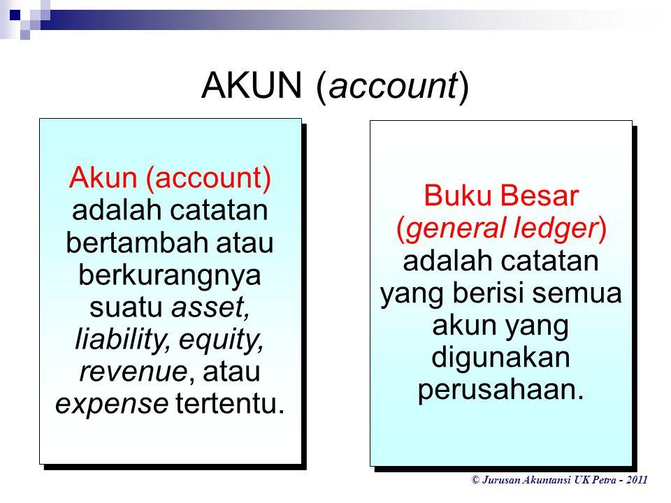 AKUN (account) Akun (account) adalah catatan bertambah atau berkurangnya suatu asset, liability, equity, revenue, atau expense tertentu.